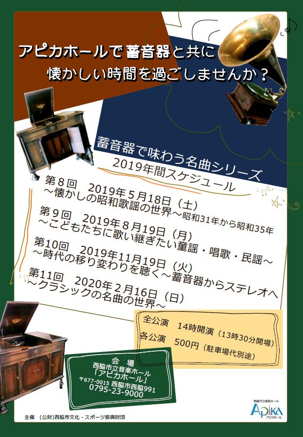 蓄音器HP2019.png
